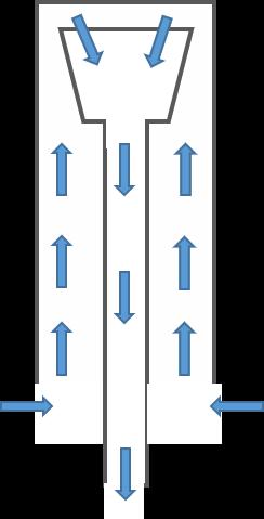 Grafik Glocken-Siphon